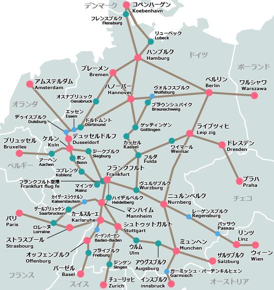 図 ヨーロッパ 鉄道 路線